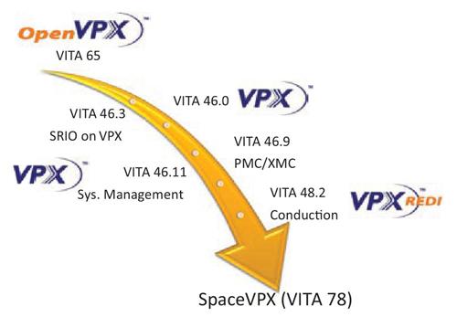 SPACE_VPX.jpg