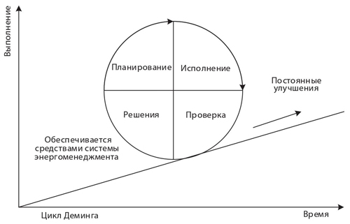 General-understanding-systems.jpg