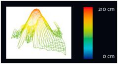 Рис. 4. Матрицы инфракрасных датчиков